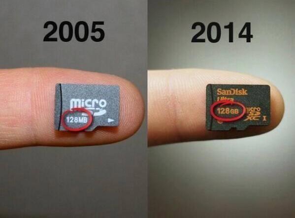 microsd-2005-2014